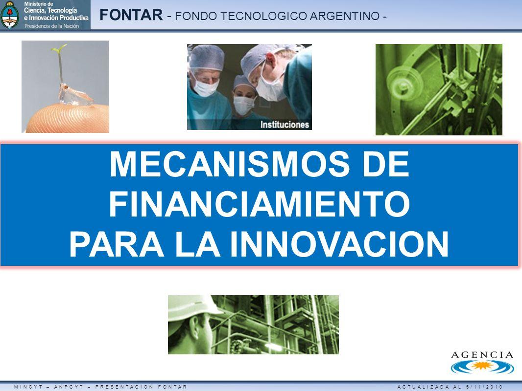 MECANISMOS DE FINANCIAMIENTO
