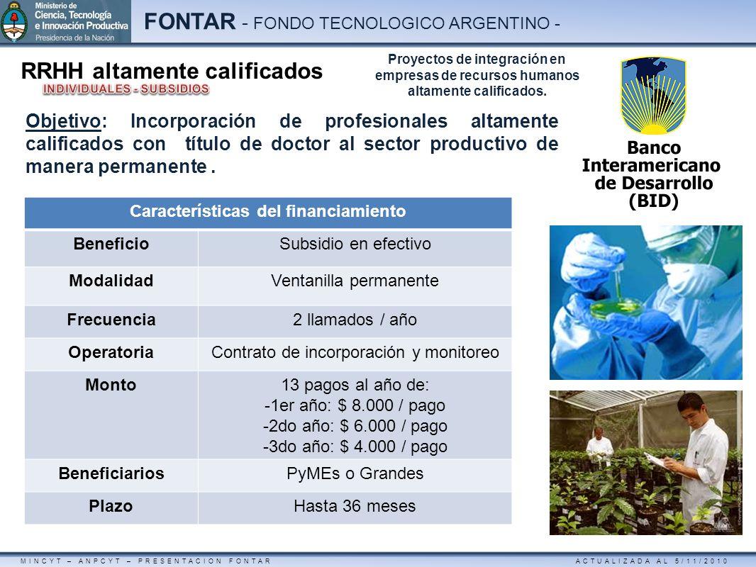 INDIVIDUALES - SUBSIDIOS Características del financiamiento