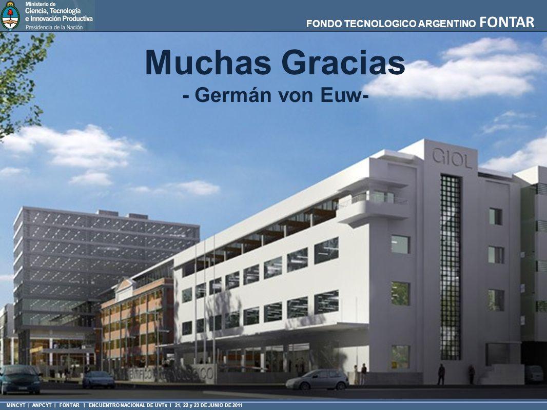 Muchas Gracias - Germán von Euw-