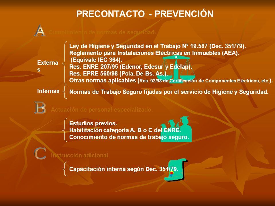PRECONTACTO - PREVENCIÓN