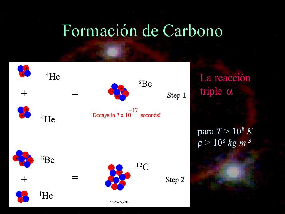 Formación de Carbono La reacción triple  4He 8Be 4He