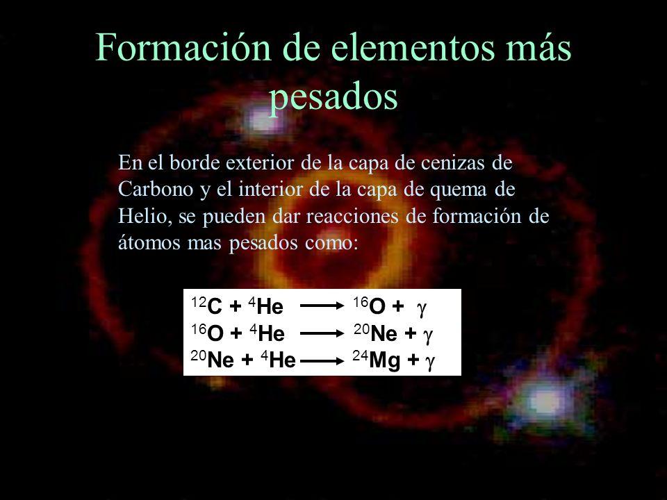 Formación de elementos más pesados