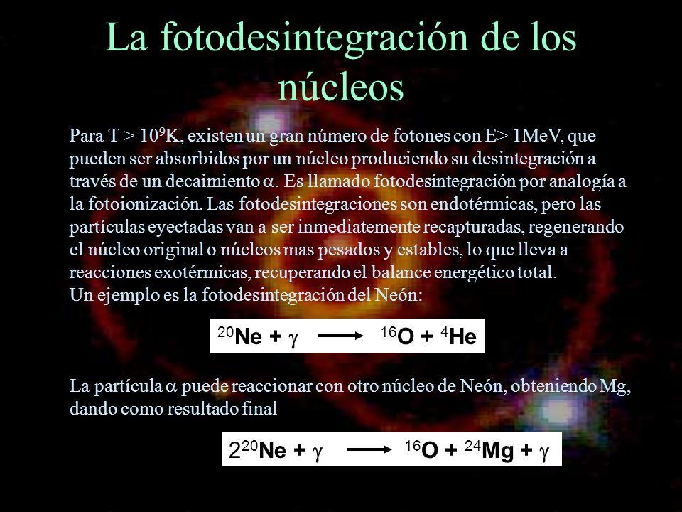 La fotodesintegración de los núcleos