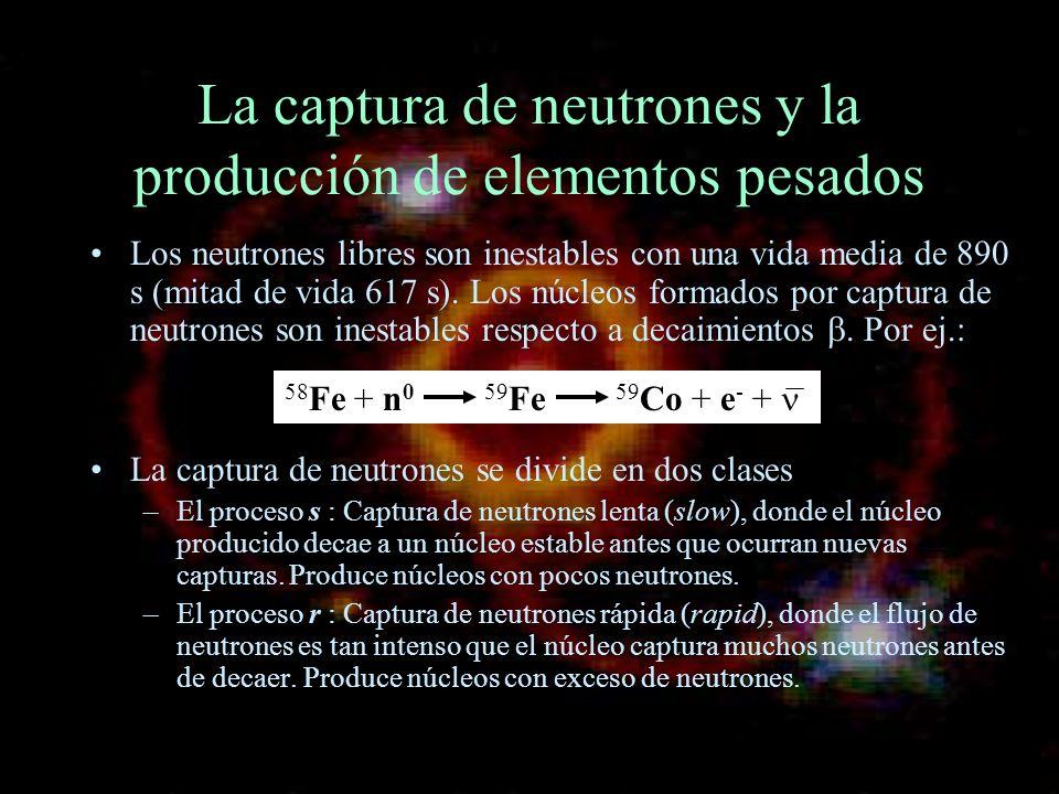 La captura de neutrones y la producción de elementos pesados