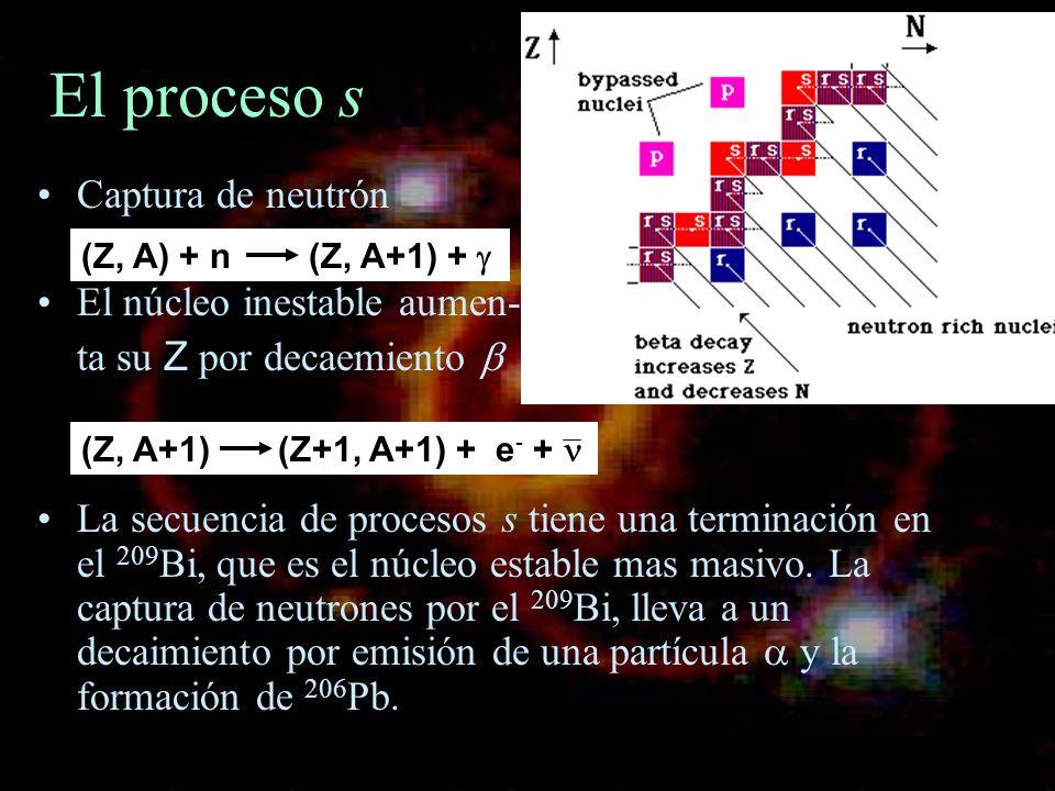 El proceso s Captura de neutrón El núcleo inestable aumen-