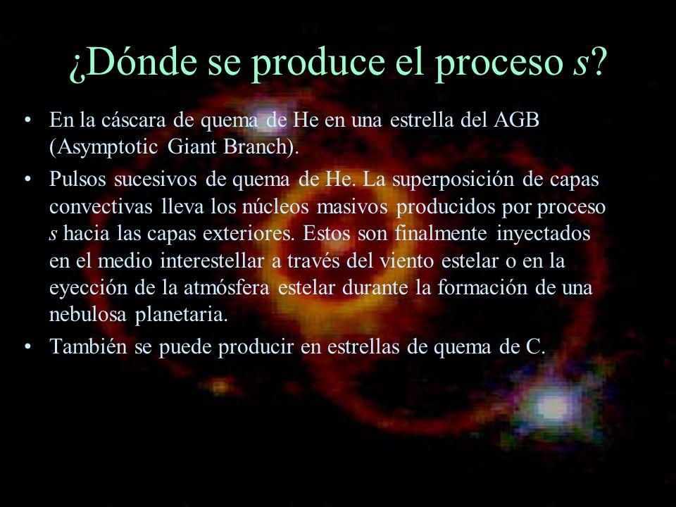 ¿Dónde se produce el proceso s