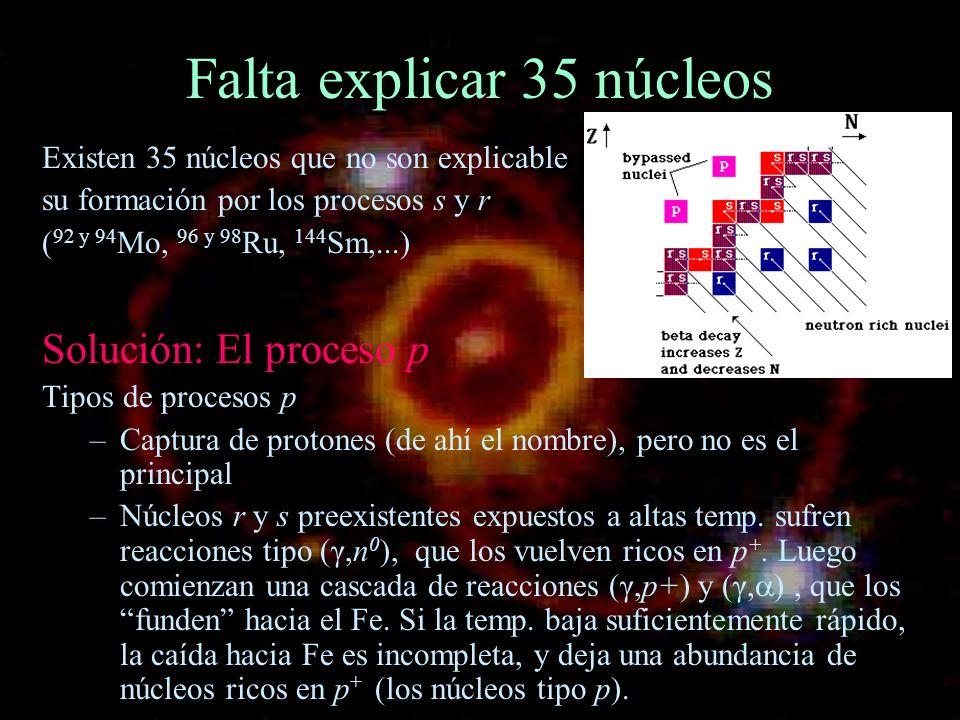 Falta explicar 35 núcleos