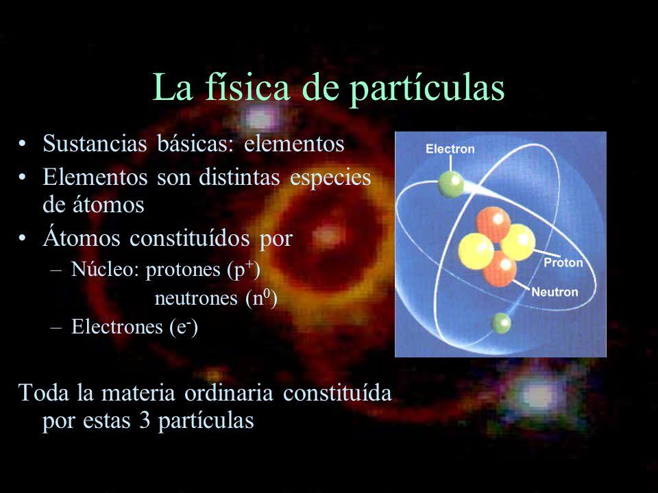La física de partículas