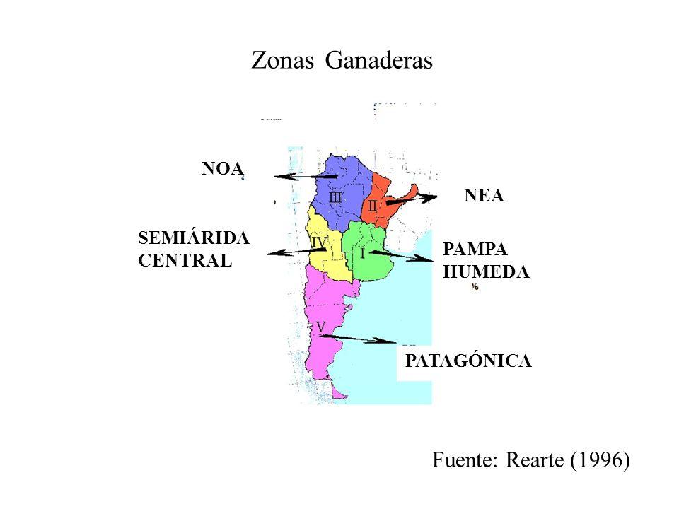 Zonas Ganaderas Fuente: Rearte (1996) NOA NEA SEMIÁRIDA CENTRAL PAMPA
