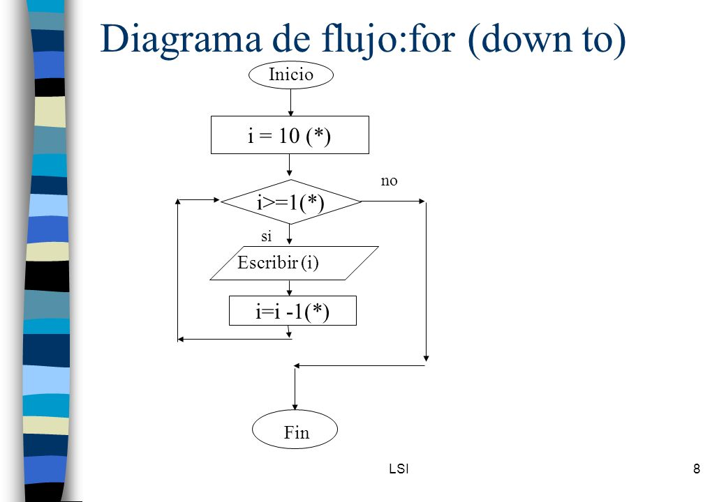 Diagrama de flujo:for (down to)