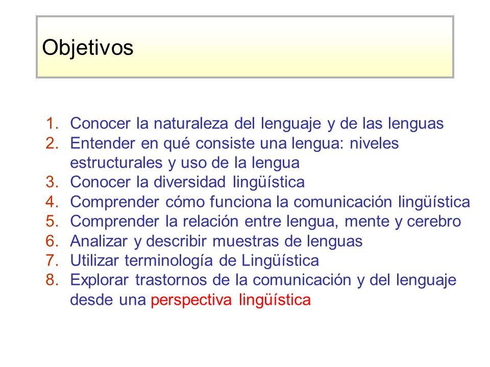 Objetivos Conocer la naturaleza del lenguaje y de las lenguas