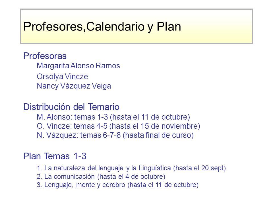 Profesores,Calendario y Plan
