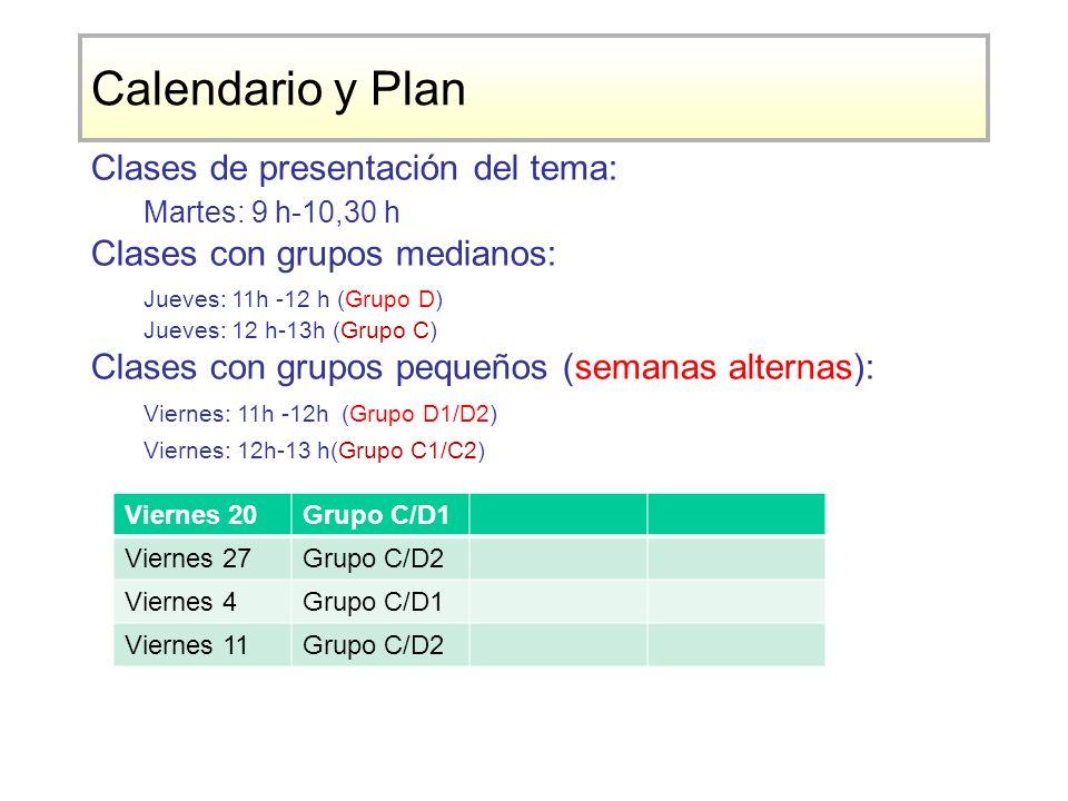 Calendario y Plan Clases de presentación del tema: Martes: 9 h-10,30 h