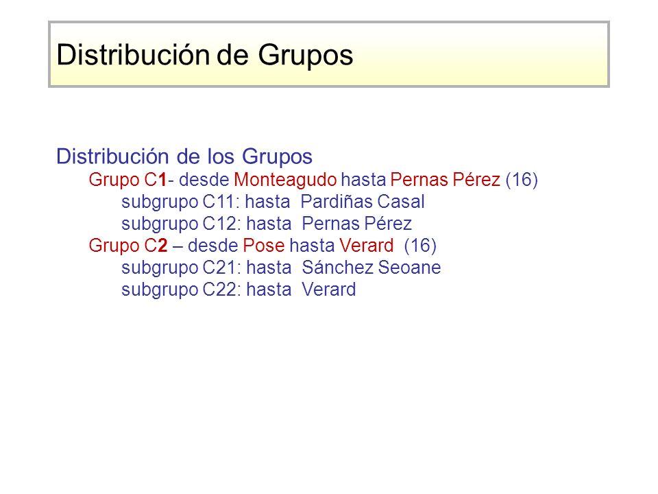 Distribución de Grupos