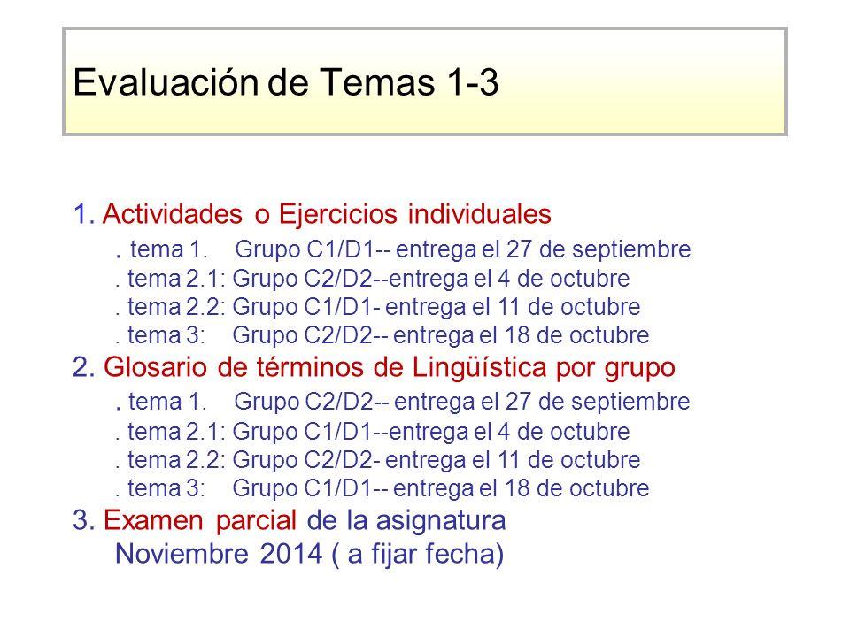 Evaluación de Temas 1-3 1. Actividades o Ejercicios individuales