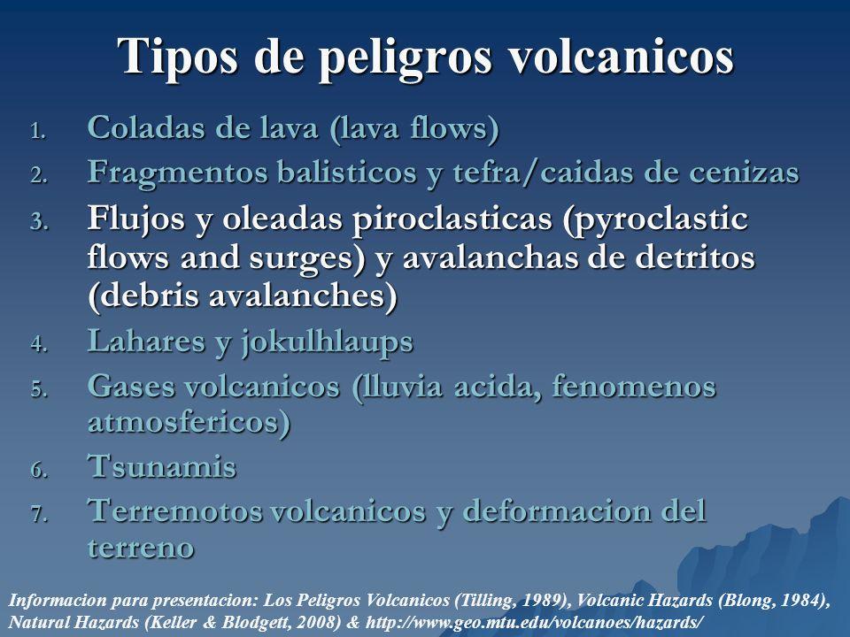 Tipos de peligros volcanicos