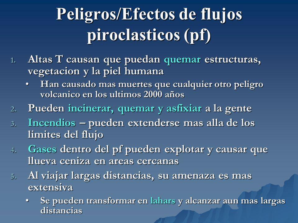 Peligros/Efectos de flujos piroclasticos (pf)