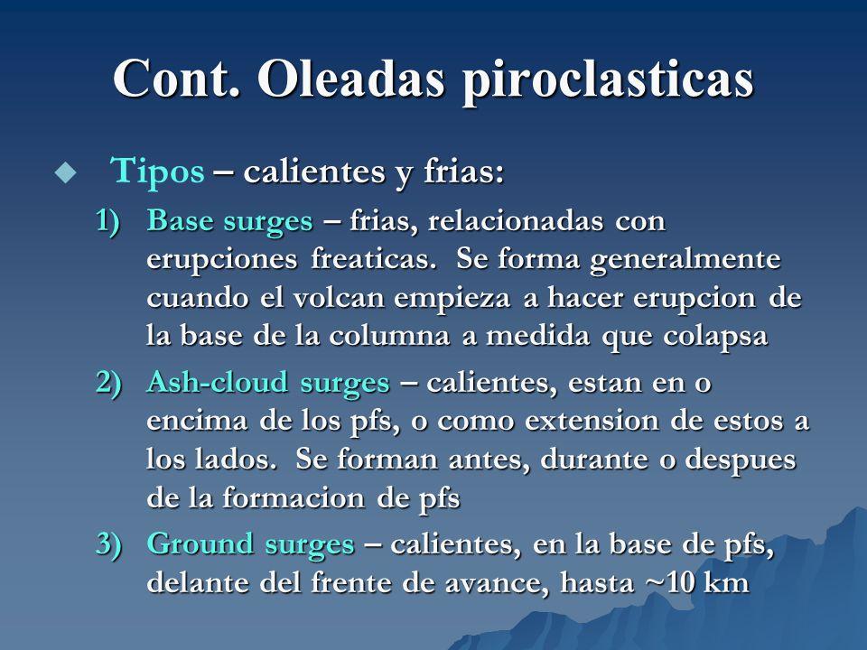 Cont. Oleadas piroclasticas