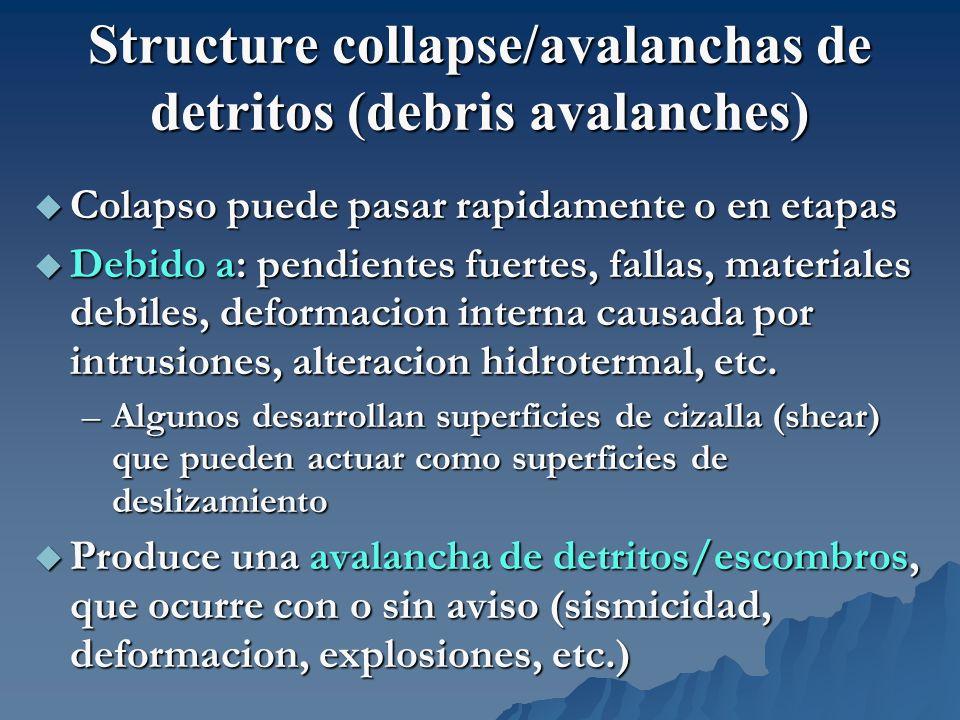 Structure collapse/avalanchas de detritos (debris avalanches)