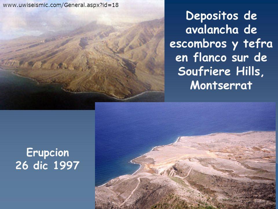 www.uwiseismic.com/General.aspx id=18 Depositos de avalancha de escombros y tefra en flanco sur de Soufriere Hills, Montserrat.