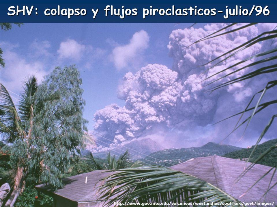 SHV: colapso y flujos piroclasticos-julio/96