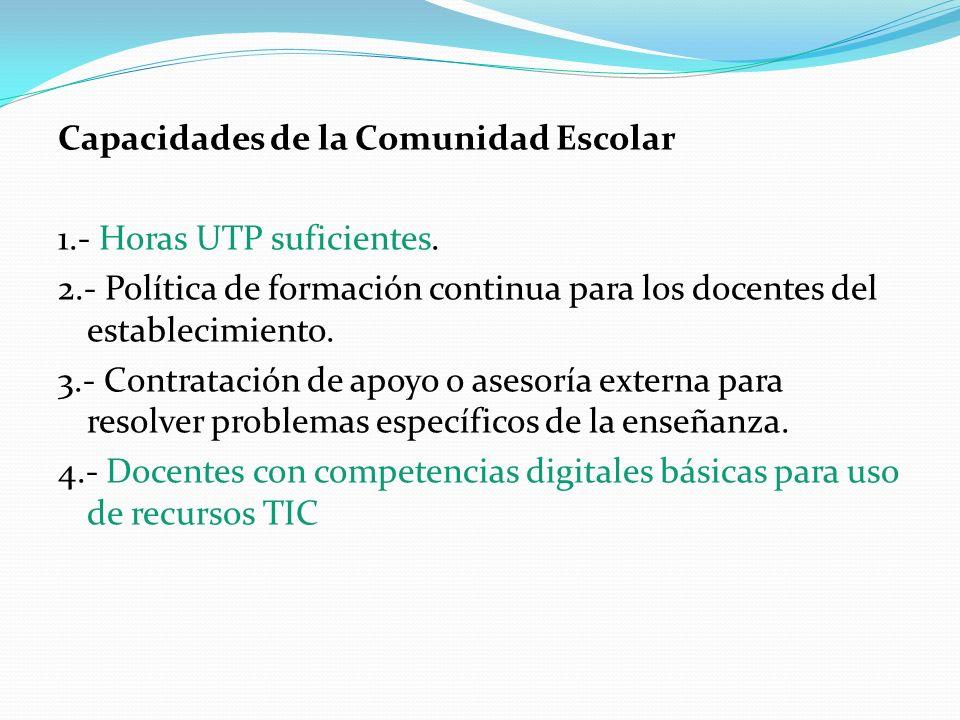 Capacidades de la Comunidad Escolar 1. - Horas UTP suficientes. 2