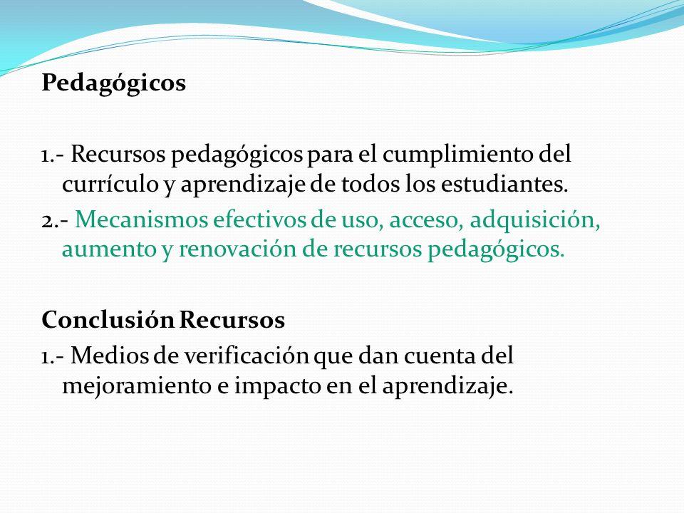 Pedagógicos 1.- Recursos pedagógicos para el cumplimiento del currículo y aprendizaje de todos los estudiantes.