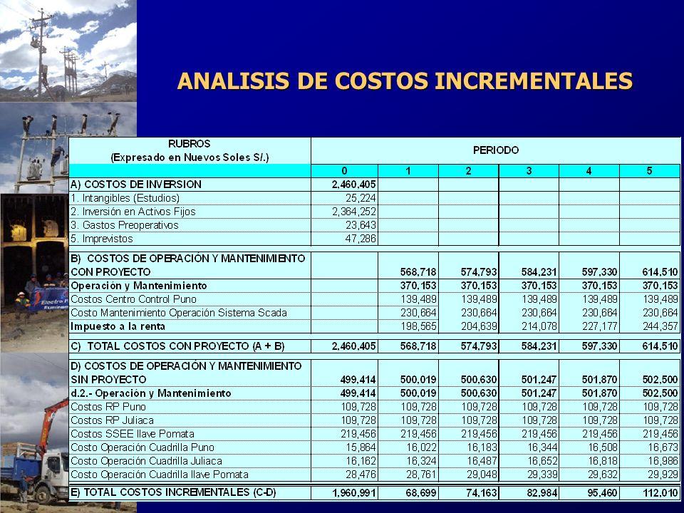ANALISIS DE COSTOS INCREMENTALES