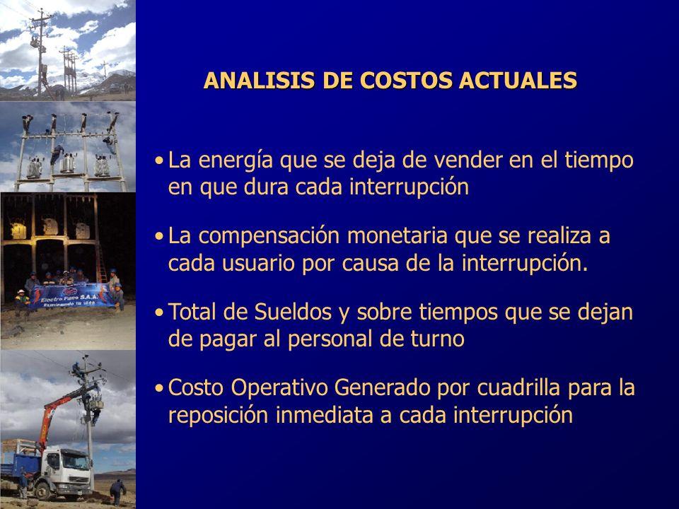 ANALISIS DE COSTOS ACTUALES