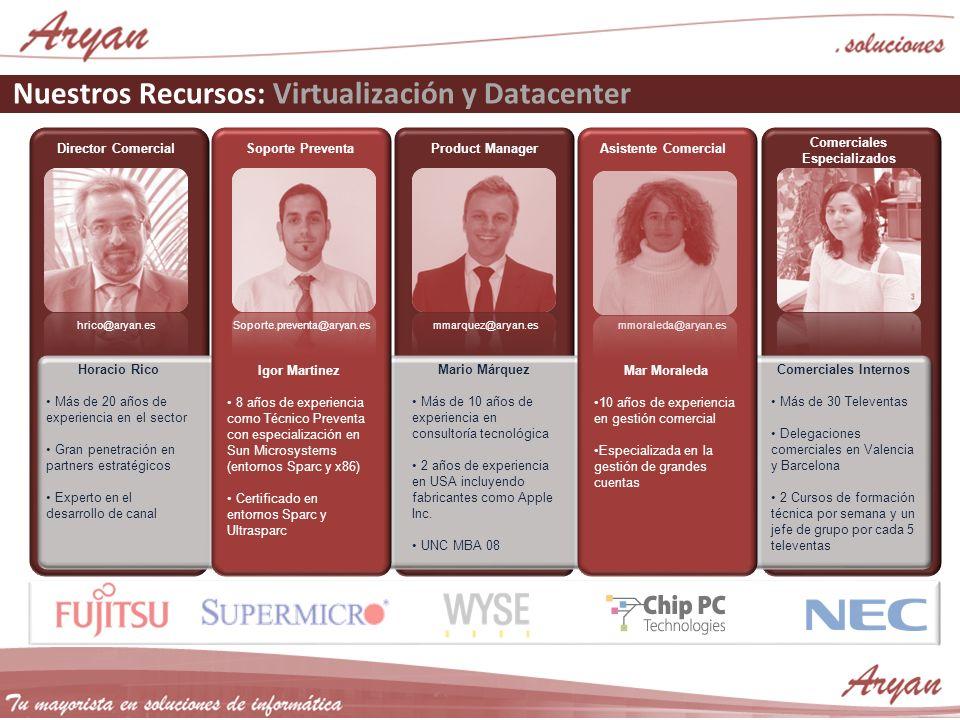 Nuestros Recursos: Virtualización y Datacenter