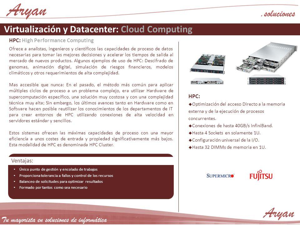 Virtualización y Datacenter: Cloud Computing