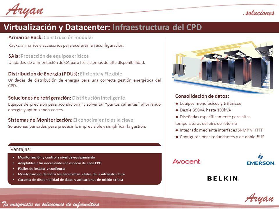Virtualización y Datacenter: Infraestructura del CPD