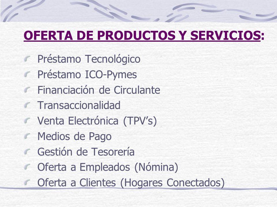 OFERTA DE PRODUCTOS Y SERVICIOS: