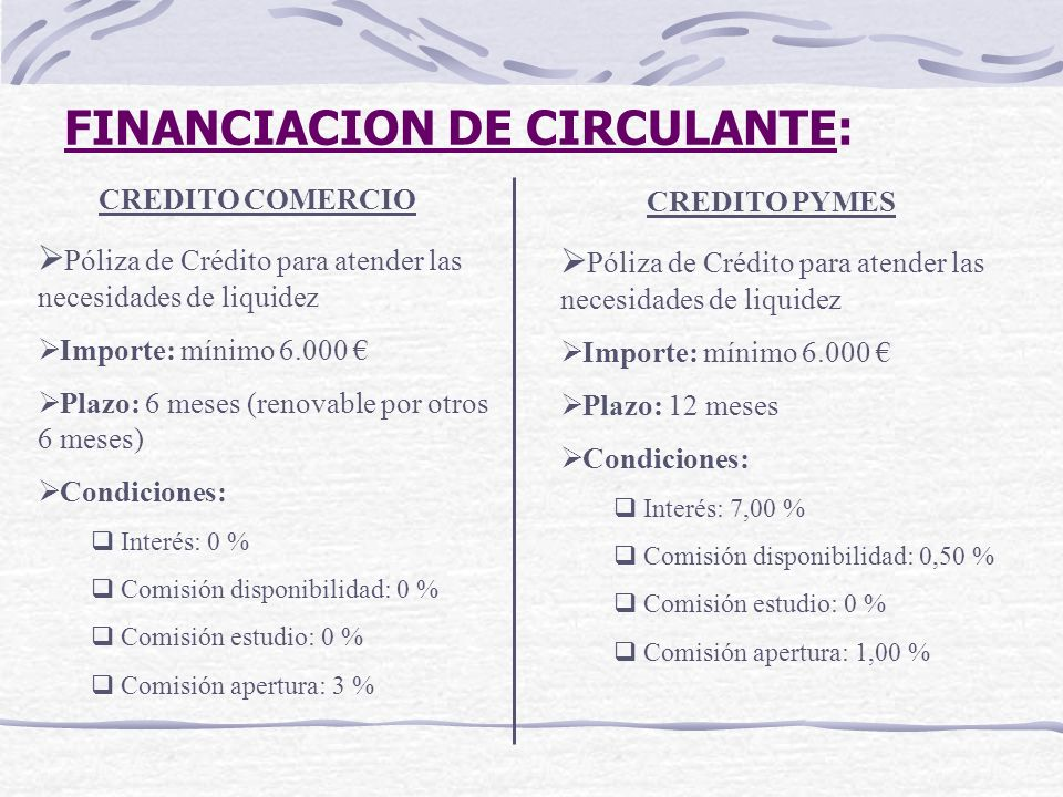 FINANCIACION DE CIRCULANTE:
