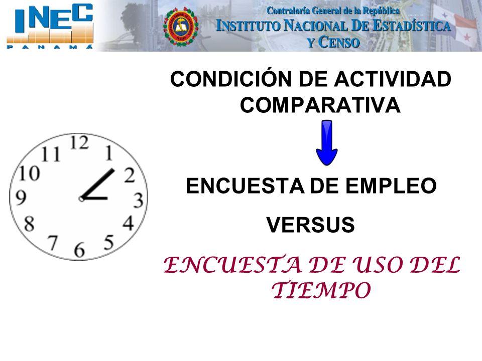 CONDICIÓN DE ACTIVIDAD COMPARATIVA ENCUESTA DE USO DEL TIEMPO