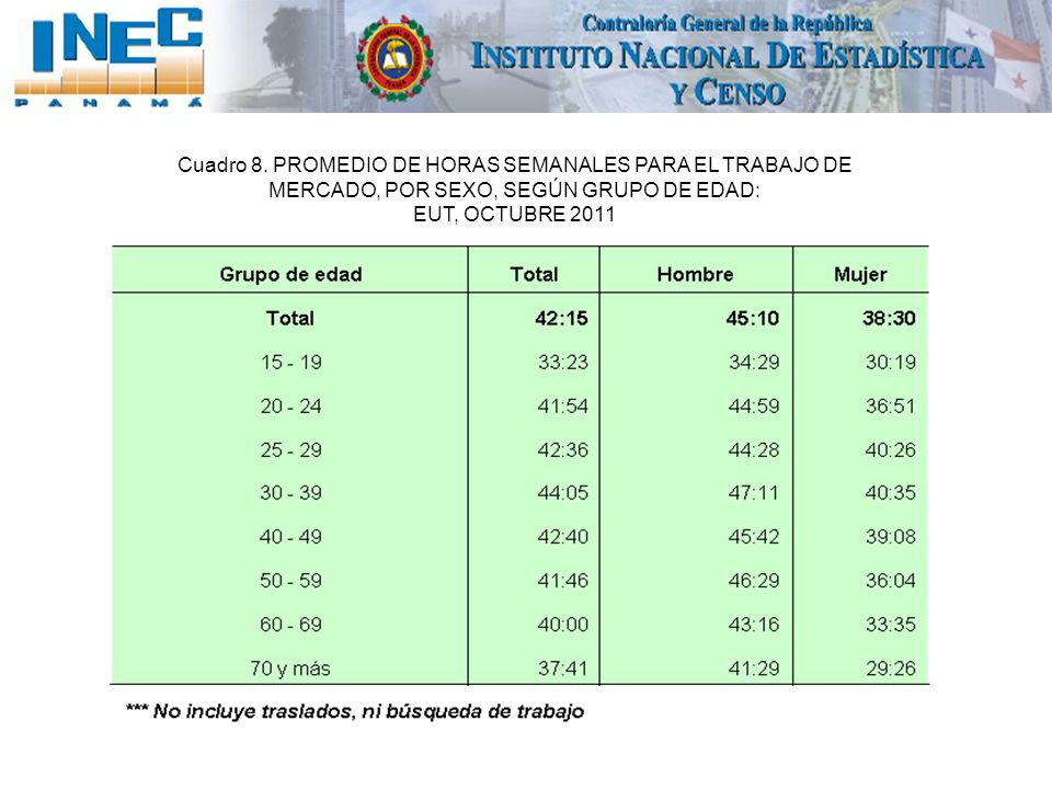 Cuadro 8. PROMEDIO DE HORAS SEMANALES PARA EL TRABAJO DE