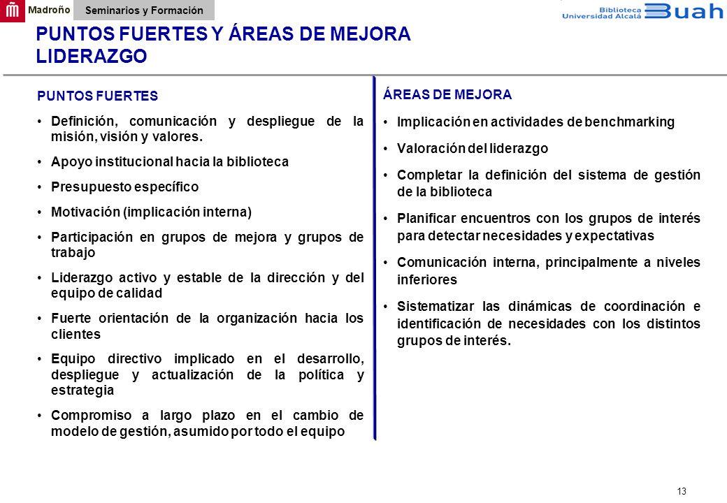 PUNTOS FUERTES Y ÁREAS DE MEJORA LIDERAZGO
