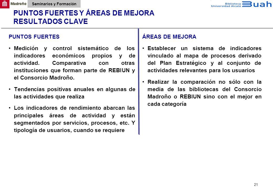 PUNTOS FUERTES Y ÁREAS DE MEJORA RESULTADOS CLAVE
