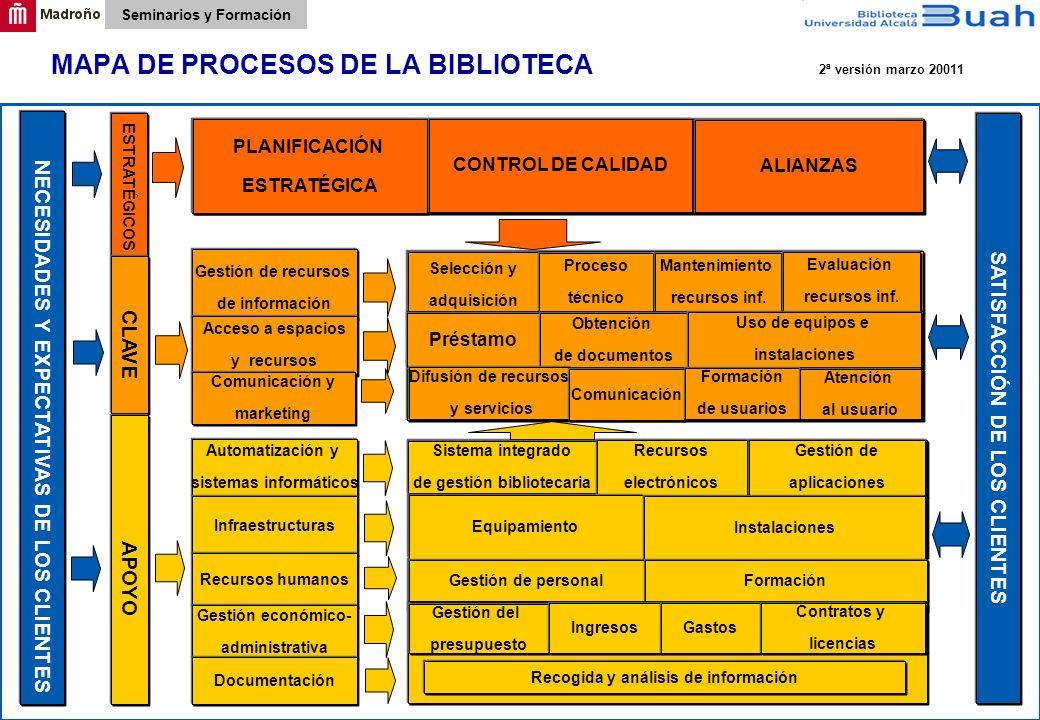 MAPA DE PROCESOS DE LA BIBLIOTECA 2ª versión marzo 20011