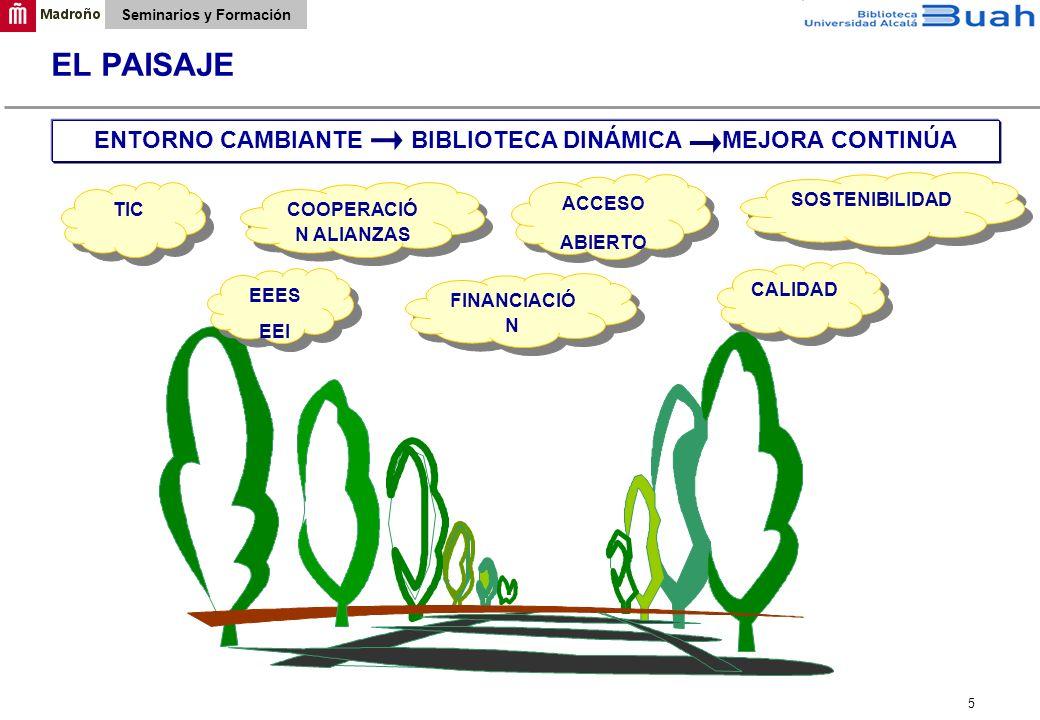 ENTORNO CAMBIANTE BIBLIOTECA DINÁMICA MEJORA CONTINÚA