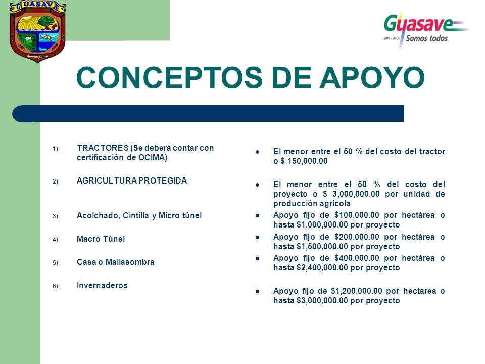 CONCEPTOS DE APOYO TRACTORES (Se deberá contar con certificación de OCIMA) AGRICULTURA PROTEGIDA. Acolchado, Cintilla y Micro túnel.