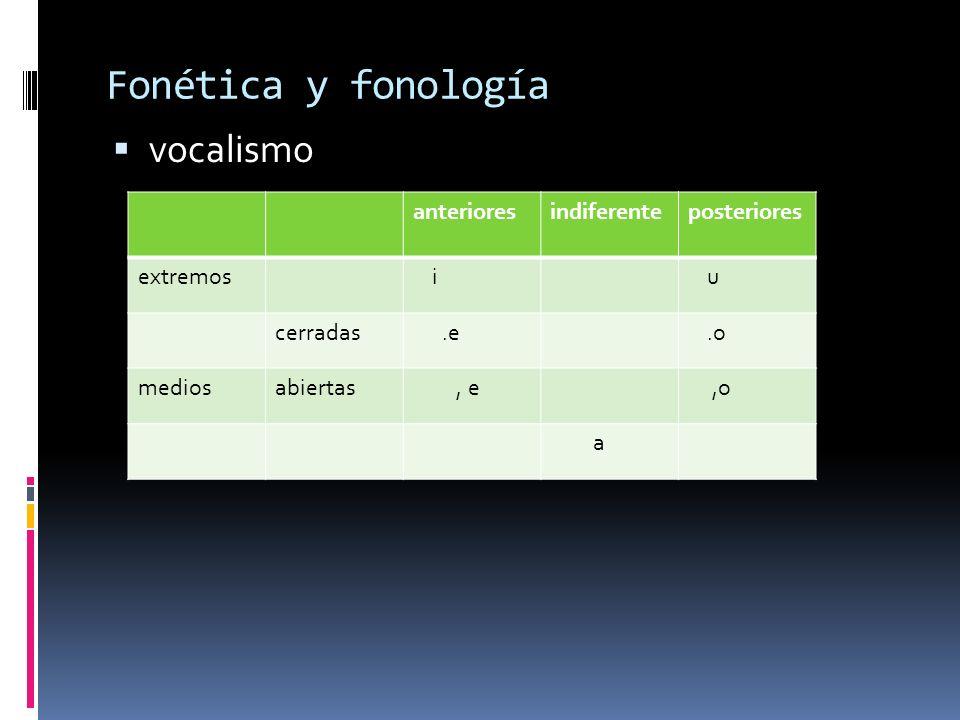 Fonética y fonología vocalismo anteriores indiferente posteriores