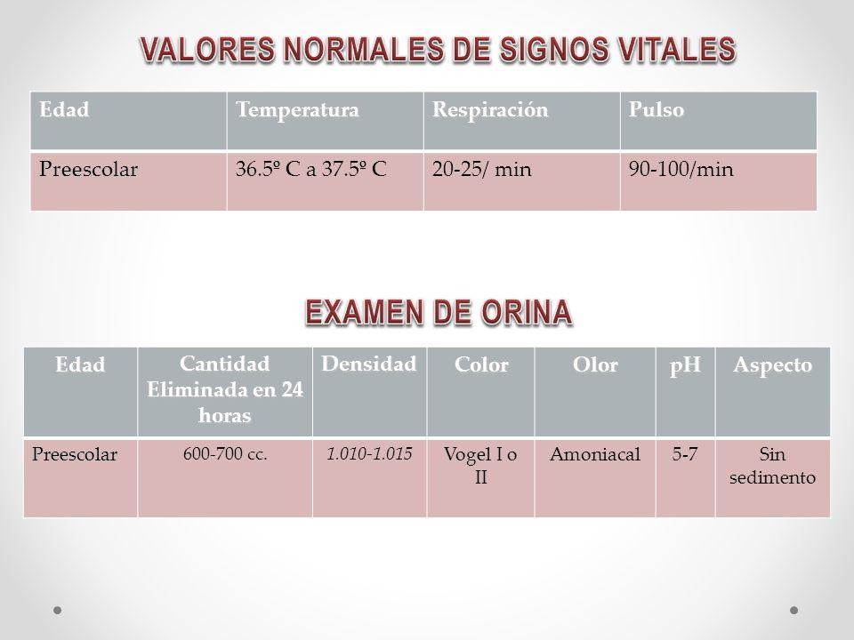 VALORES NORMALES DE SIGNOS VITALES Cantidad Eliminada en 24 horas
