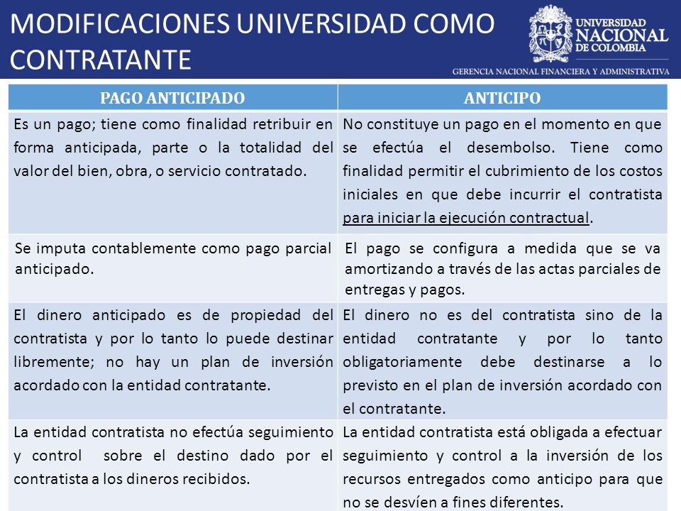 MODIFICACIONES UNIVERSIDAD COMO CONTRATANTE