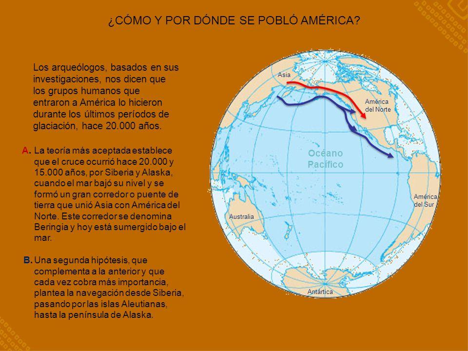 ¿CÓMO Y POR DÓNDE SE POBLÓ AMÉRICA
