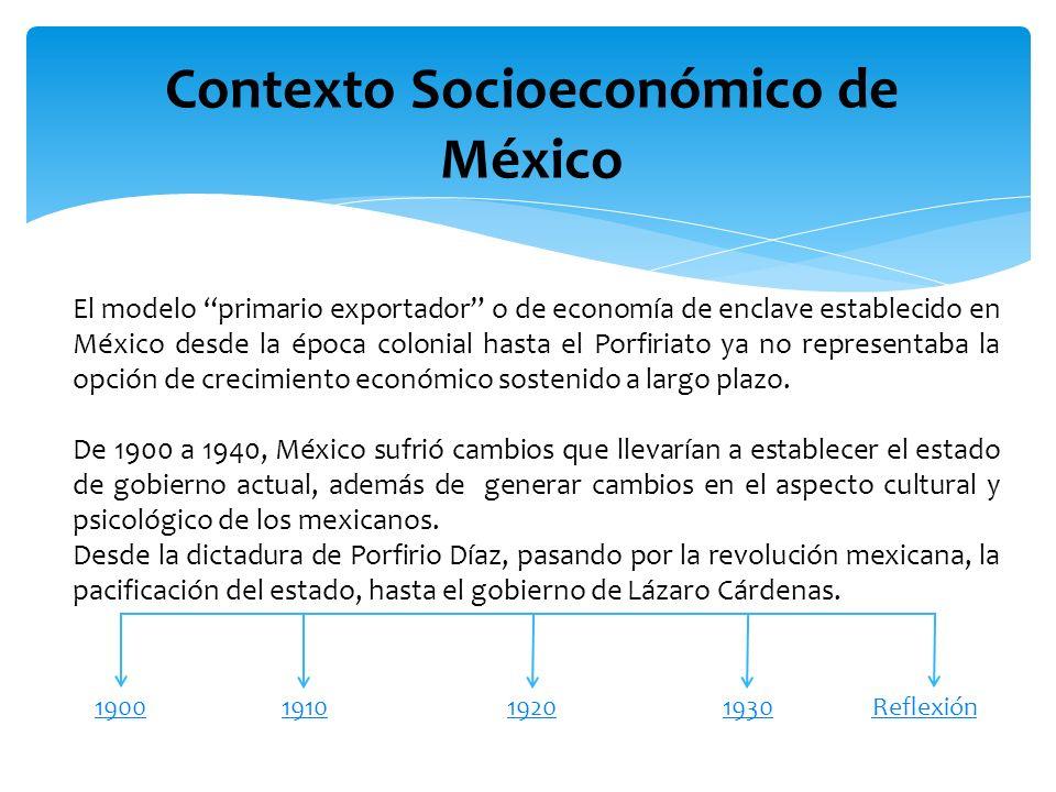 Contexto Socioeconómico de México