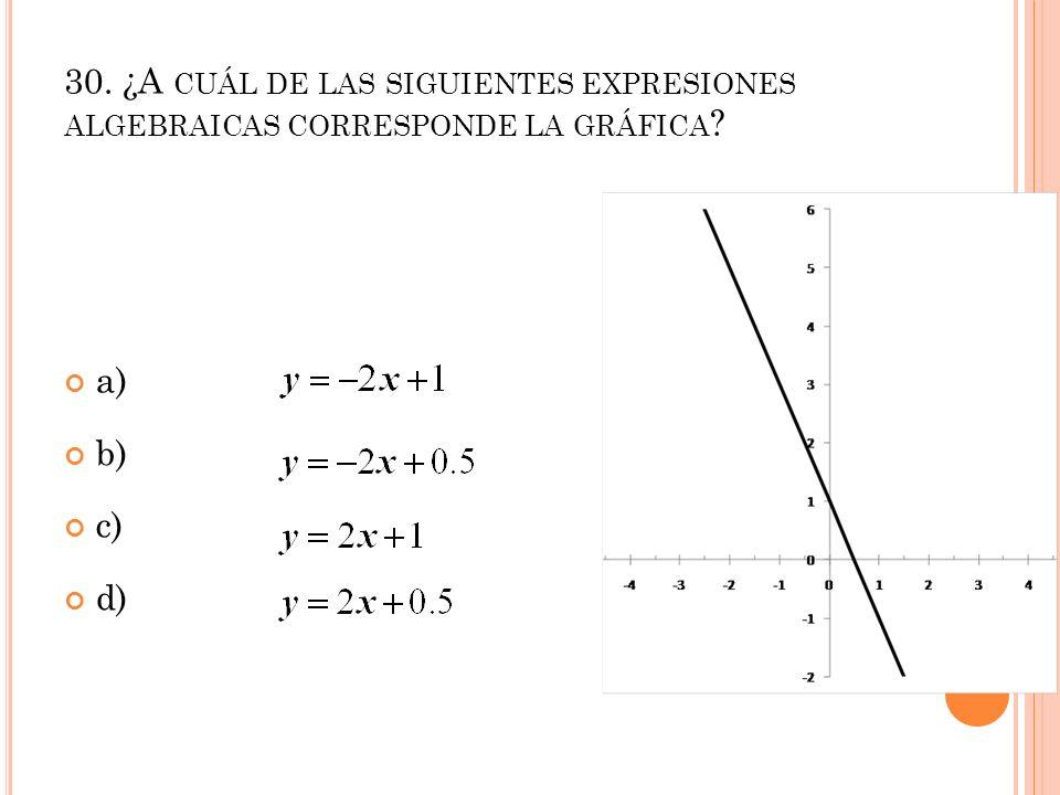 30. ¿A cuál de las siguientes expresiones algebraicas corresponde la gráfica