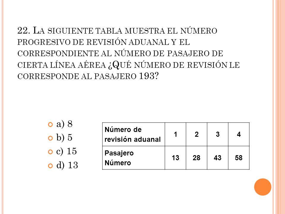 22. La siguiente tabla muestra el número progresivo de revisión aduanal y el correspondiente al número de pasajero de cierta línea aérea ¿Qué número de revisión le corresponde al pasajero 193
