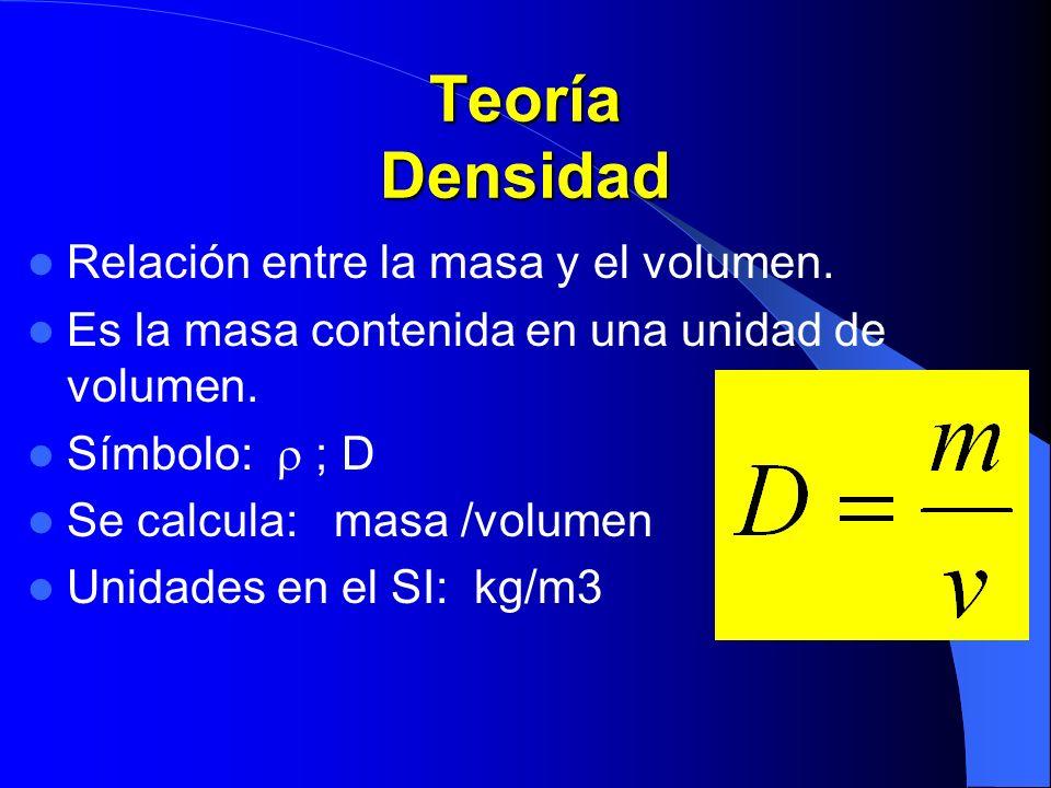 Teoría Densidad Relación entre la masa y el volumen.