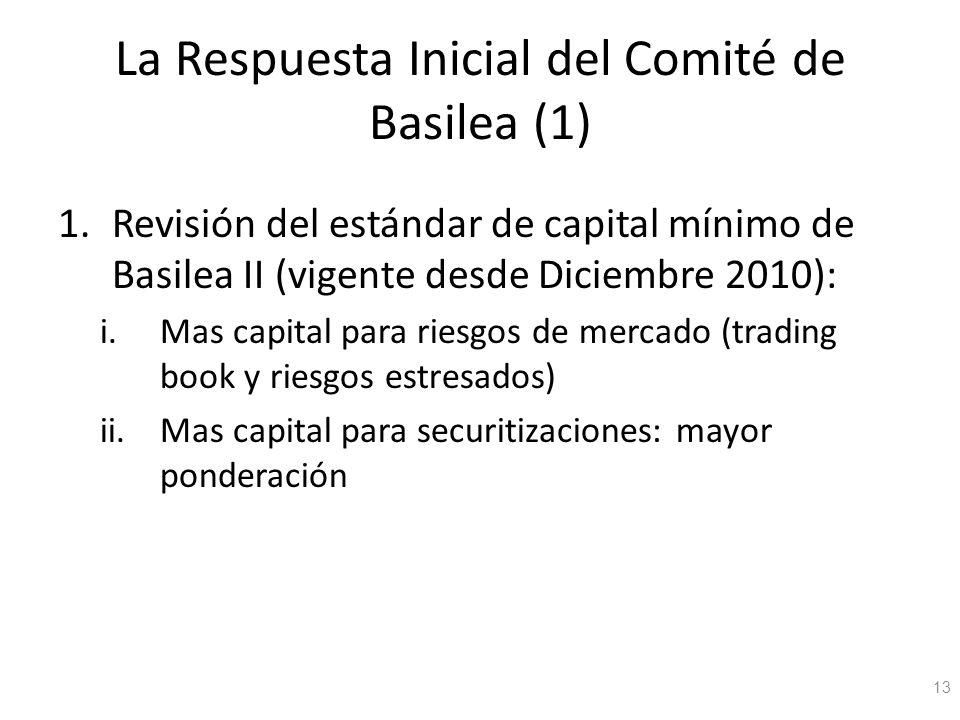 La Respuesta Inicial del Comité de Basilea (1)